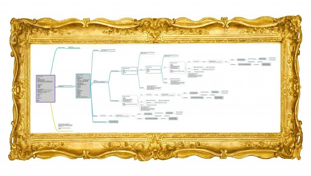 Information-architecture-example